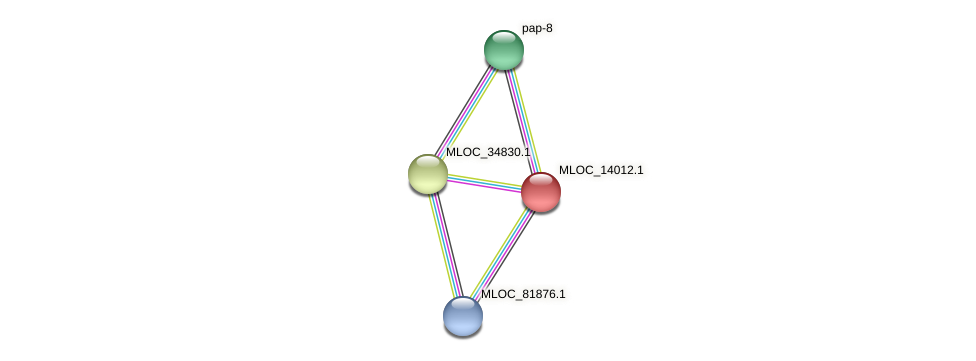 MLOC_14012.1 protein (Hordeum vulgare) - STRING interaction network