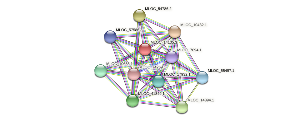 MLOC_14105.3 protein (Hordeum vulgare) - STRING interaction network