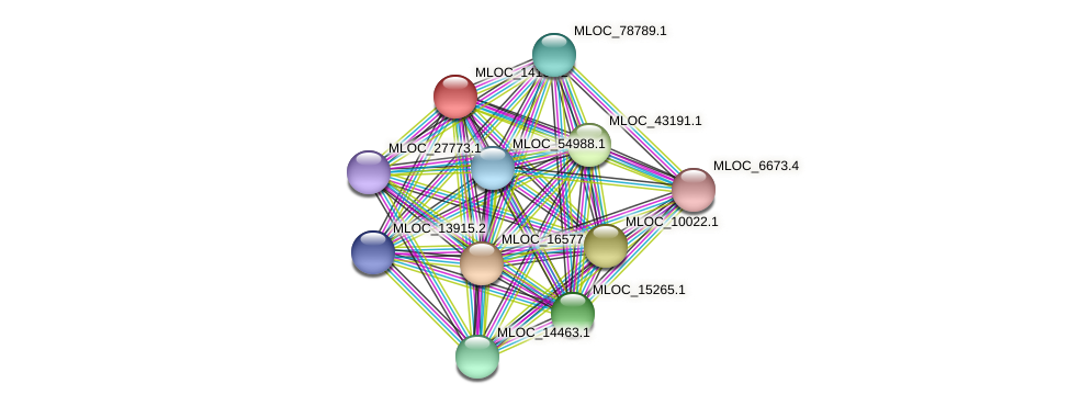 MLOC_14162.2 protein (Hordeum vulgare) - STRING interaction network