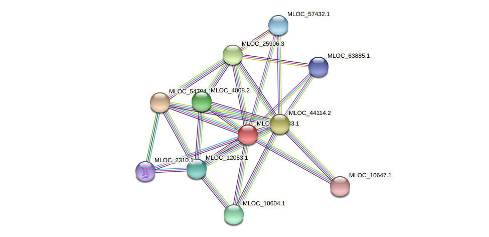 MLOC_14183.1 protein (Hordeum vulgare) - STRING interaction network