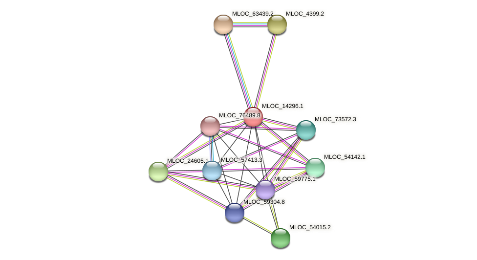 MLOC_14296.1 protein (Hordeum vulgare) - STRING interaction network