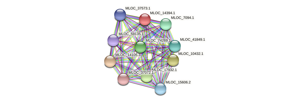 MLOC_14394.1 protein (Hordeum vulgare) - STRING interaction network