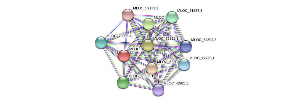 MLOC_14719.1 protein (Hordeum vulgare) - STRING interaction network