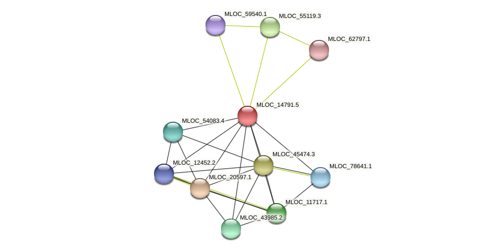 MLOC_14791.5 protein (Hordeum vulgare) - STRING interaction network