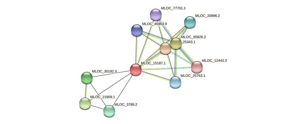 MLOC_15187.1 protein (Hordeum vulgare) - STRING interaction network