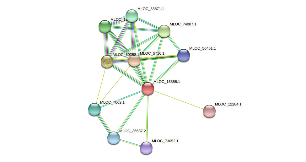 MLOC_15356.1 protein (Hordeum vulgare) - STRING interaction network