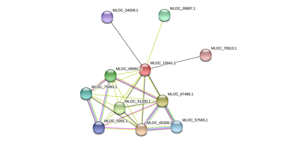 MLOC_15641.1 protein (Hordeum vulgare) - STRING interaction network