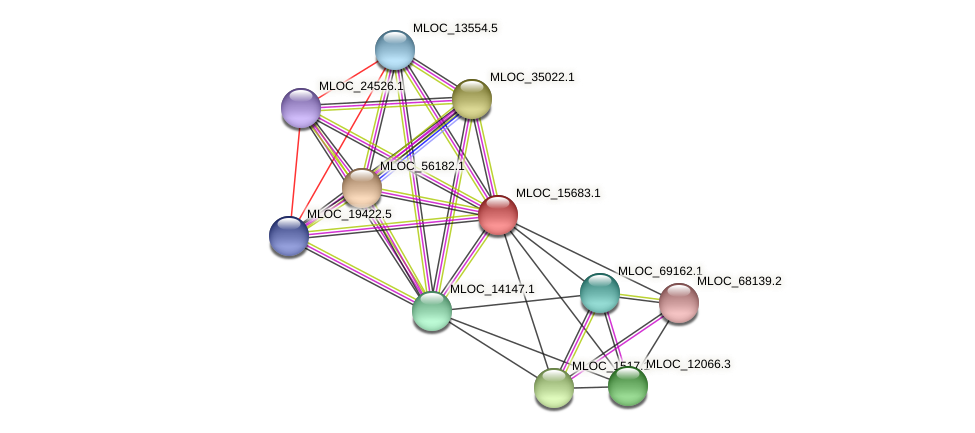MLOC_15683.1 protein (Hordeum vulgare) - STRING interaction network