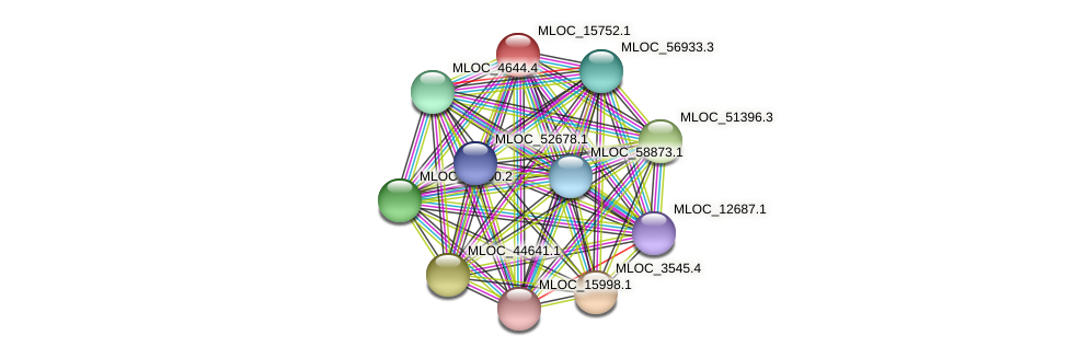 MLOC_15752.1 protein (Hordeum vulgare) - STRING interaction network