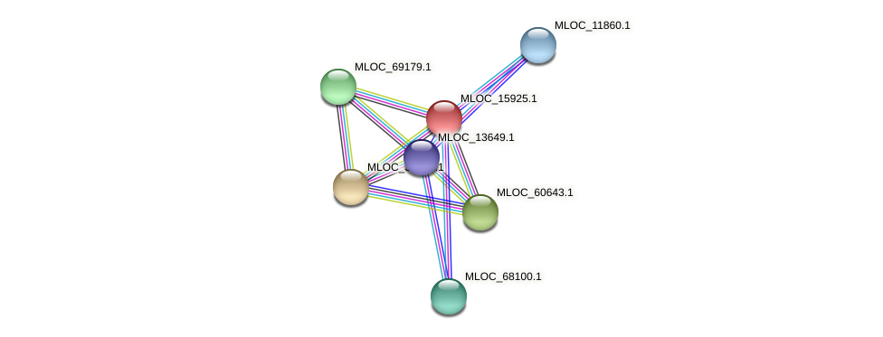 MLOC_15925.1 protein (Hordeum vulgare) - STRING interaction network