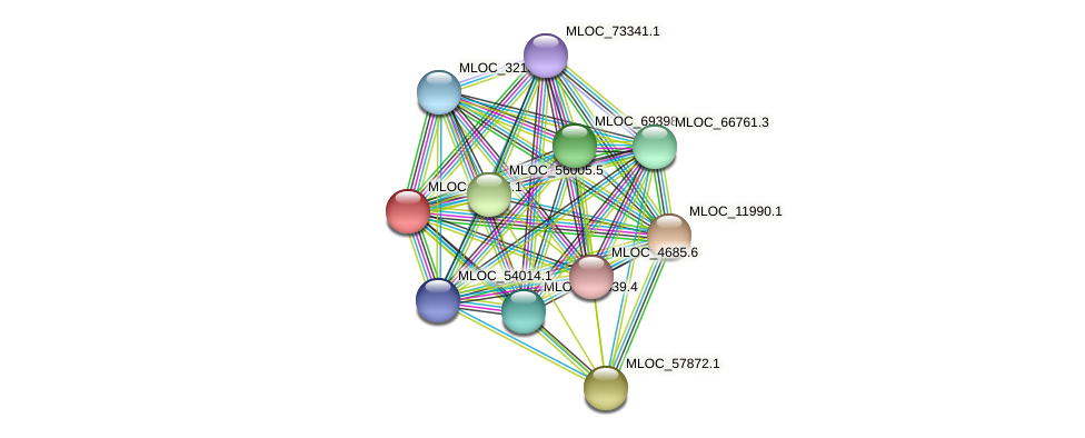 MLOC_16846.1 protein (Hordeum vulgare) - STRING interaction network
