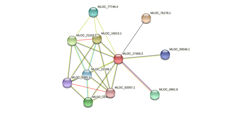 MLOC_17450.2 protein (Hordeum vulgare) - STRING interaction network