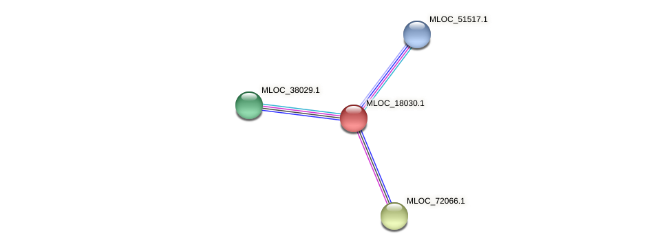 MLOC_18030.1 protein (Hordeum vulgare) - STRING interaction network