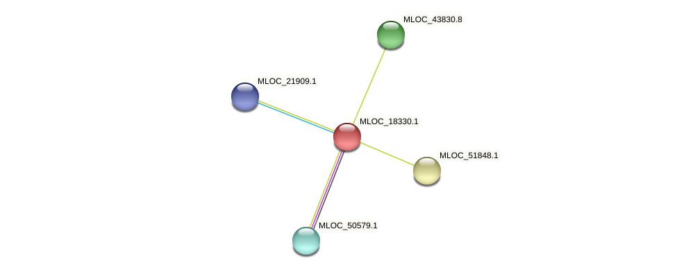 MLOC_18330.1 protein (Hordeum vulgare) - STRING interaction network