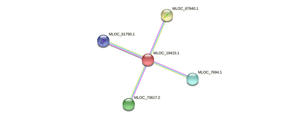 MLOC_19415.1 protein (Hordeum vulgare) - STRING interaction network
