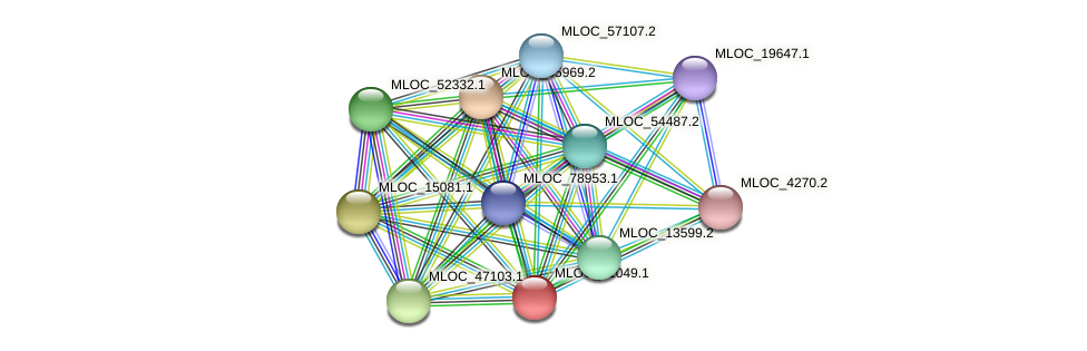 MLOC_21049.1 protein (Hordeum vulgare) - STRING interaction network