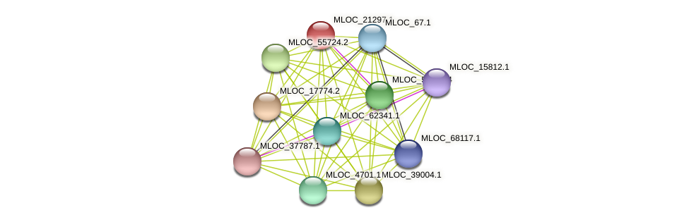 MLOC_21297.1 protein (Hordeum vulgare) - STRING interaction network