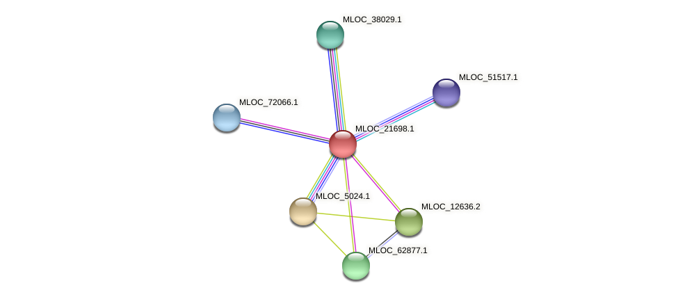 MLOC_21698.1 protein (Hordeum vulgare) - STRING interaction network