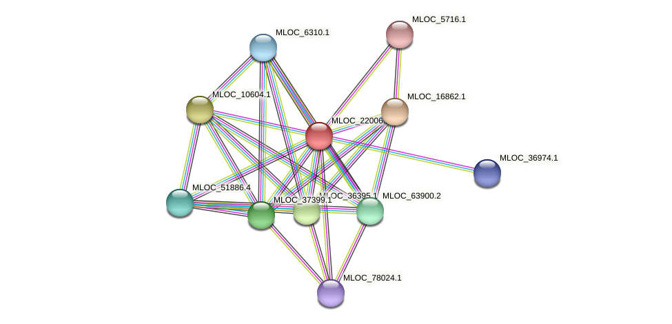 MLOC_22006.1 protein (Hordeum vulgare) - STRING interaction network
