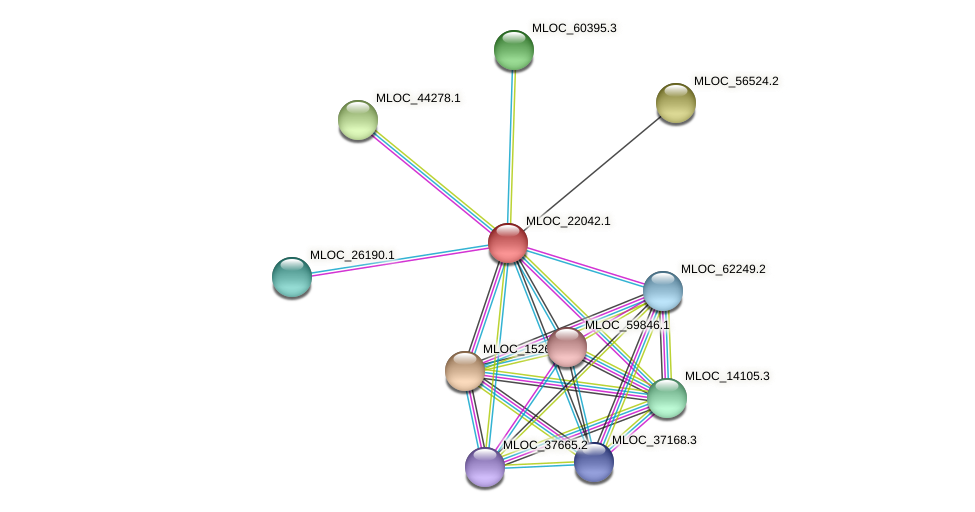 MLOC_22042.1 protein (Hordeum vulgare) - STRING interaction network
