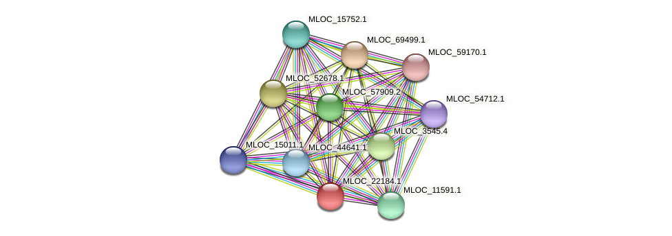MLOC_22184.1 protein (Hordeum vulgare) - STRING interaction network
