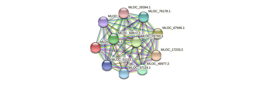MLOC_22316.1 protein (Hordeum vulgare) - STRING interaction network