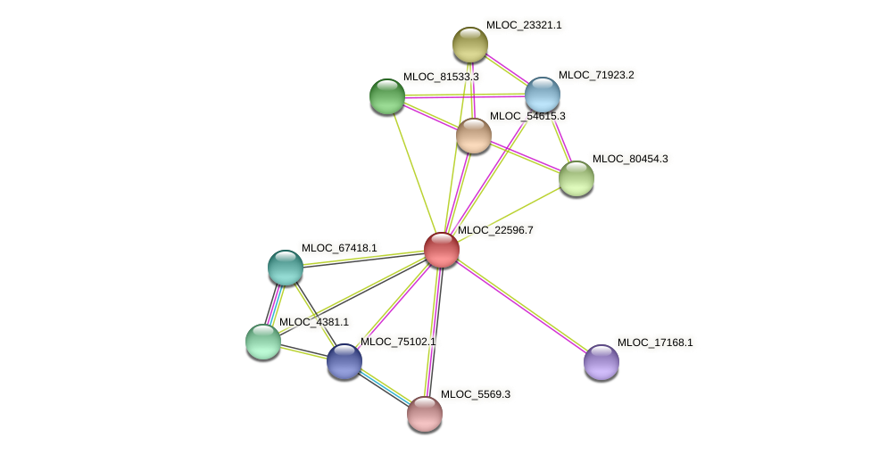 MLOC_22596.7 protein (Hordeum vulgare) - STRING interaction network
