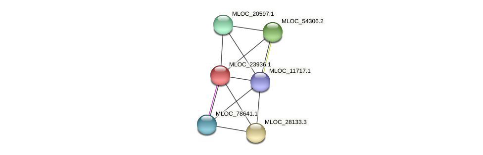 MLOC_23936.1 protein (Hordeum vulgare) - STRING interaction network