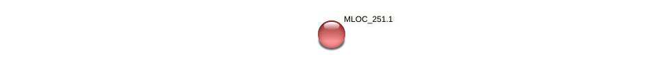 MLOC_251.1 protein (Hordeum vulgare) - STRING interaction network
