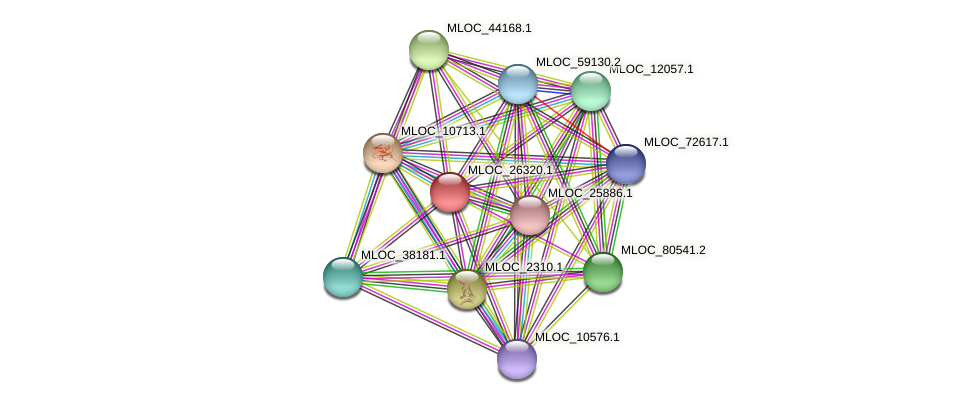 MLOC_26320.1 protein (Hordeum vulgare) - STRING interaction network