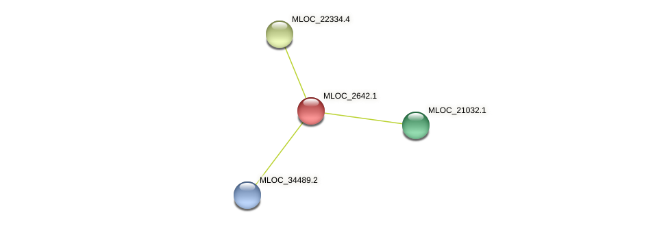 MLOC_2642.1 protein (Hordeum vulgare) - STRING interaction network