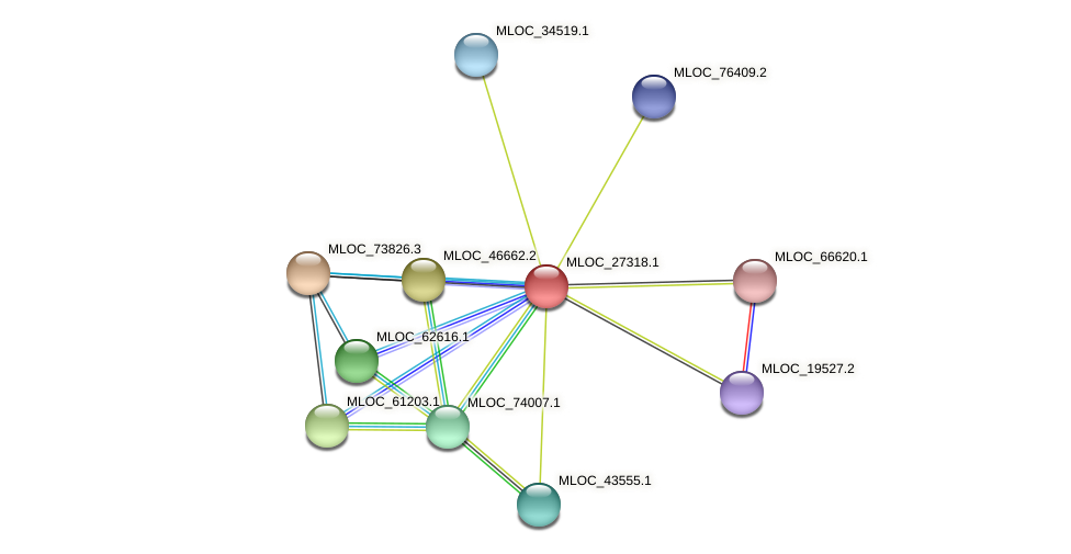 MLOC_27318.1 protein (Hordeum vulgare) - STRING interaction network