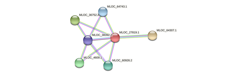 MLOC_27819.1 protein (Hordeum vulgare) - STRING interaction network