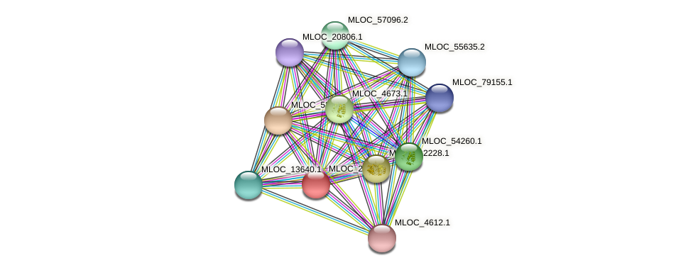 MLOC_2967.1 protein (Hordeum vulgare) - STRING interaction network
