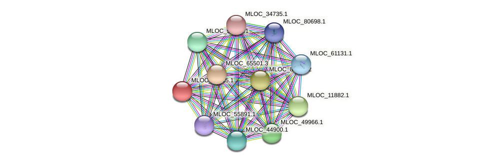 MLOC_30715.1 protein (Hordeum vulgare) - STRING interaction network