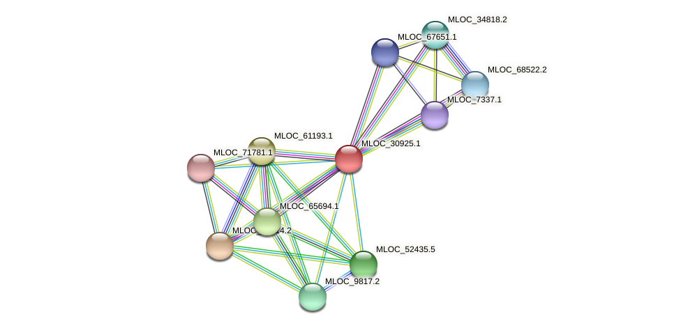 MLOC_30925.1 protein (Hordeum vulgare) - STRING interaction network