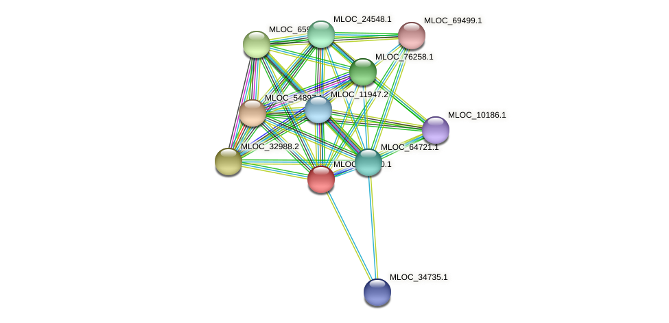 MLOC_34580.1 protein (Hordeum vulgare) - STRING interaction network