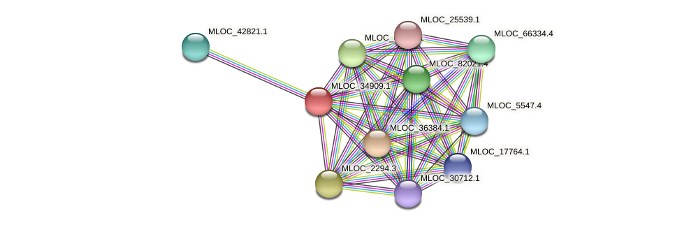 MLOC_34909.1 protein (Hordeum vulgare) - STRING interaction network