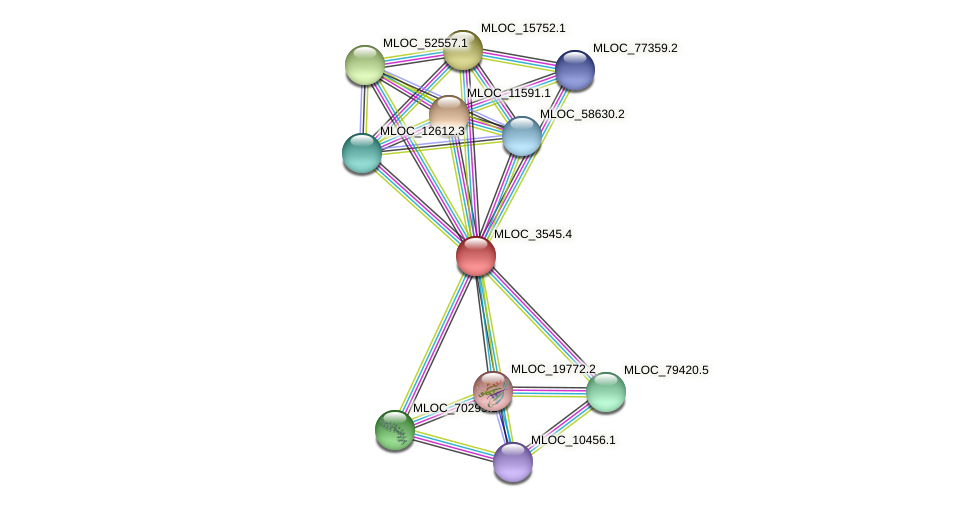 MLOC_3545.4 protein (Hordeum vulgare) - STRING interaction network
