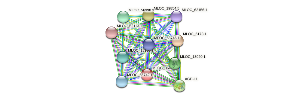 MLOC_36794.1 protein (Hordeum vulgare) - STRING interaction network