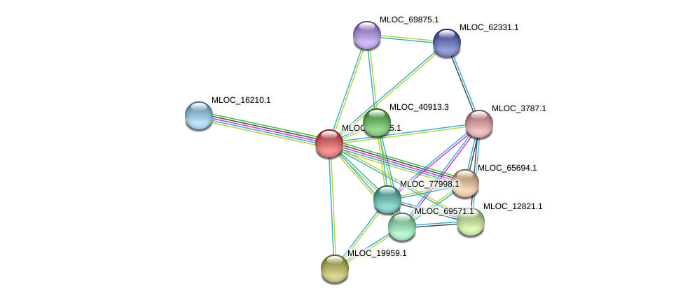 MLOC_37225.1 protein (Hordeum vulgare) - STRING interaction network