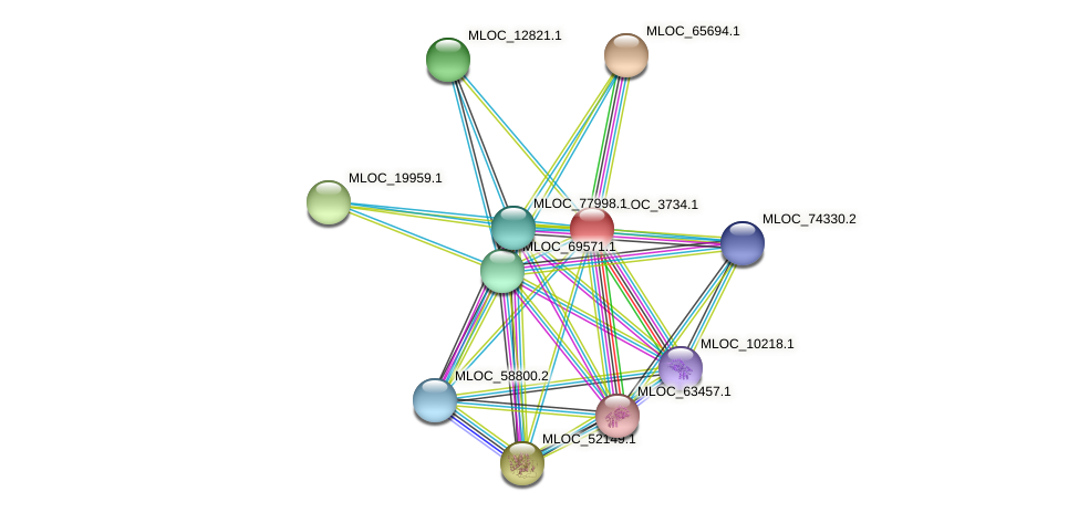 MLOC_3734.1 protein (Hordeum vulgare) - STRING interaction network