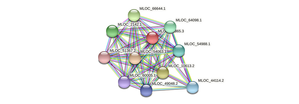 MLOC_37365.3 protein (Hordeum vulgare) - STRING interaction network