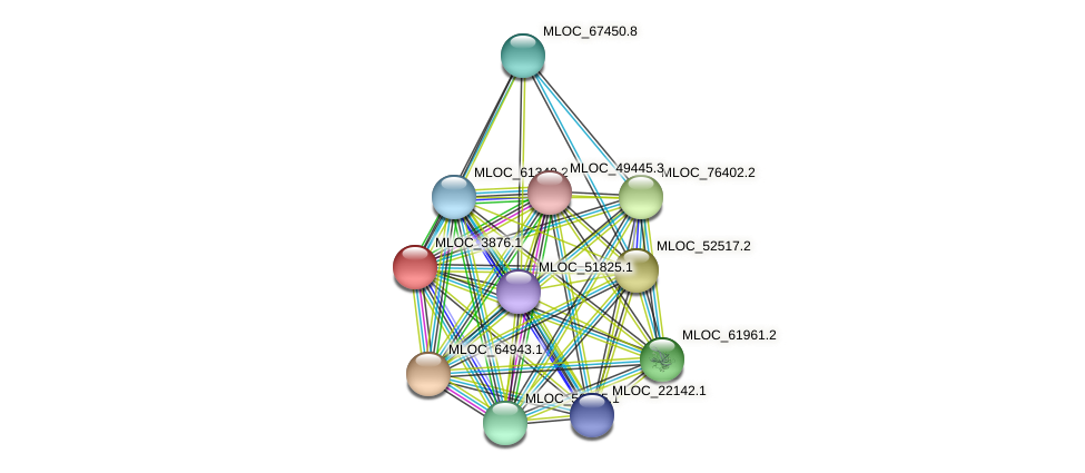 MLOC_3876.1 protein (Hordeum vulgare) - STRING interaction network