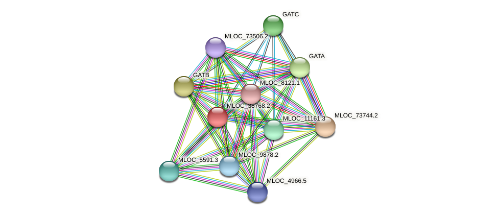 MLOC_38768.2 protein (Hordeum vulgare) - STRING interaction network