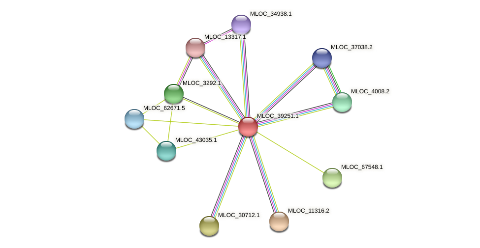 MLOC_39251.1 protein (Hordeum vulgare) - STRING interaction network