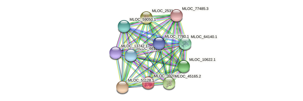 MLOC_39281.1 protein (Hordeum vulgare) - STRING interaction network