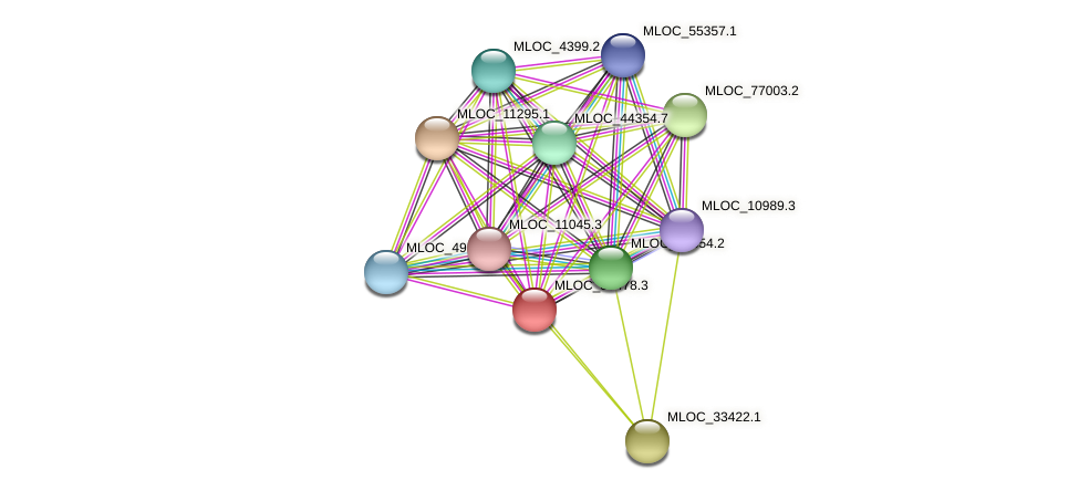 MLOC_39478.3 protein (Hordeum vulgare) - STRING interaction network