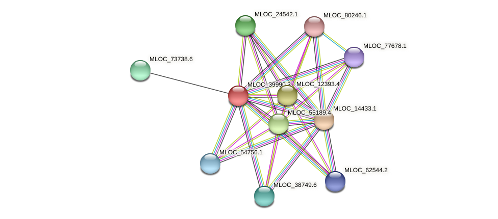 MLOC_39990.3 protein (Hordeum vulgare) - STRING interaction network