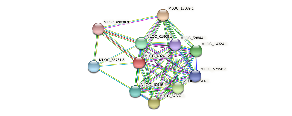 MLOC_40241.2 protein (Hordeum vulgare) - STRING interaction network